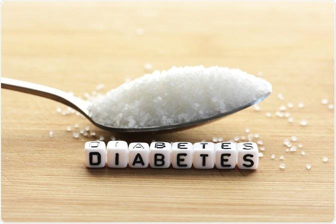 diabetes und Testosteron